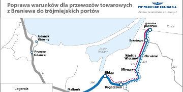 Grafika prezentująca plany dotyczące linii kolejowych