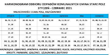 Harmonogram odbioru odpadów komunalnych na terenie gminy Stare Pole